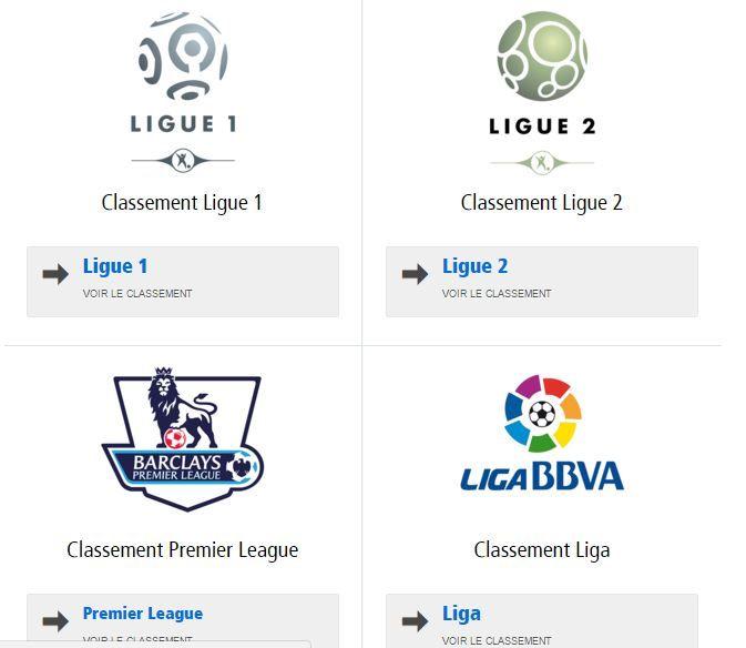 Pour tous savoir sur les résultats sportives du football, du rugby et du basket, faites un tour sur ce site #championnatfootball