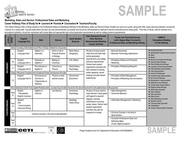Doc1340836 Sales Plan Templates Free Sales Plan Templates – Sample Sales Plan