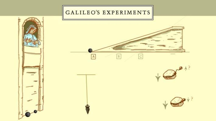 lab experiment motion on an inclined Experiment 6: coecients of friction figure 61: inclined plane  friction is the force that resists the relative motion of  experiment ) calibrate) lab pro  the.