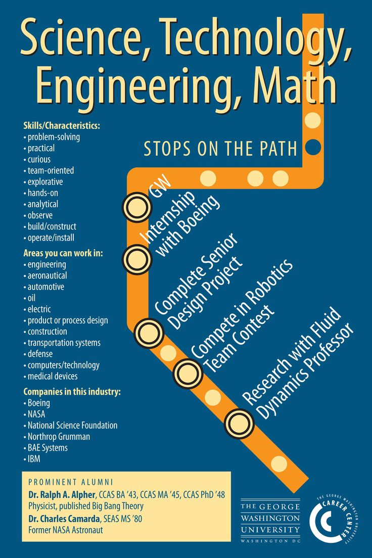 about disciplines recruitment agencies