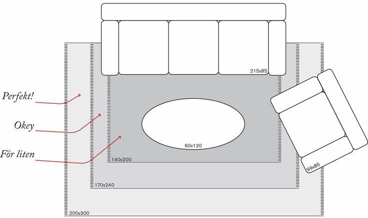 För en normalstor 3-sitssoffa rekommenderar vi en matta som är minst 170x240 cm, men det allra bästa är en något större storlek. Missa inte vår guide för hur du väljer rätt storlek på matta! #SvenskaHem #Matta #Mattguide #Inredningstips