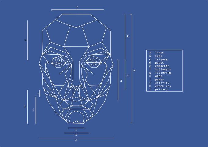 Facebook stalls in lawsuit alleging its facial recognition tech violates Illinois law