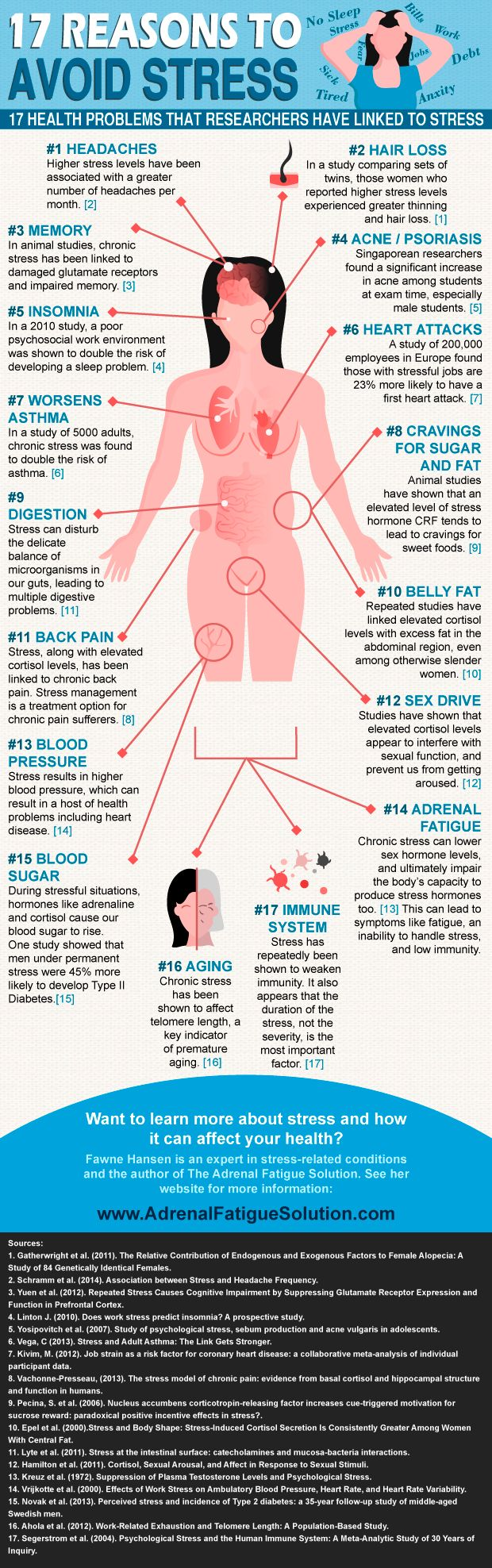 Stress! This is an amazing infographic listing 17 serious health problems that researchers have linked to #stress. Read it, and start making changes!