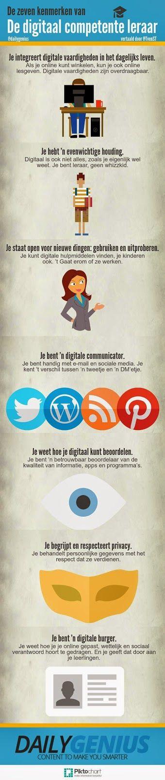 Zeven kenmerken van de digitaal competente leraar. Bron: Trendmatcher tussen ICT en Onderwijs