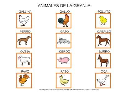 Animales de la granja by Dana Horodetchi, via Slideshare