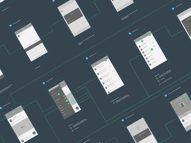 Screen Flow App by MLSDev Inc.