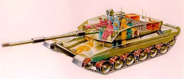 Challenger 2 Cutaway - probably providing the best protection to its crew than any other tank on the battlefield with its Choban 2 armour.