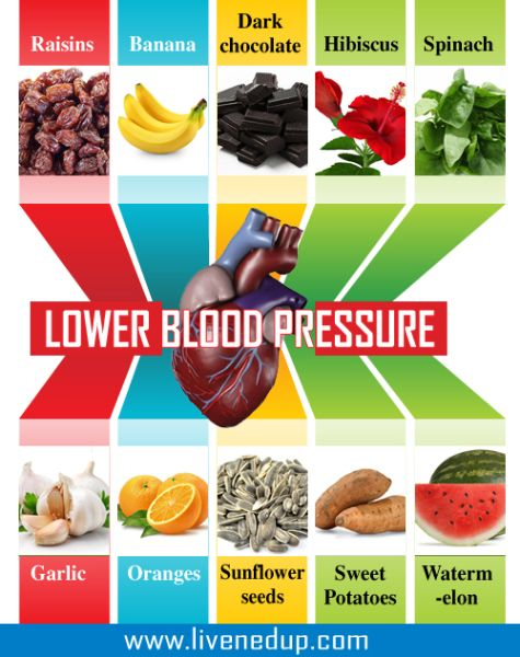 List of Bad Foods That Cause High Blood Pressure!