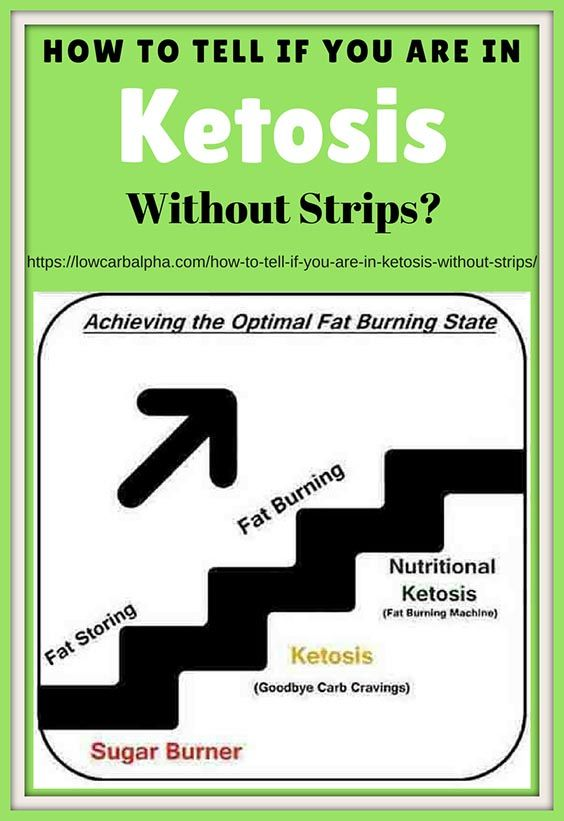Signs, Symptoms & How Long To Get Into Ketosis Without Using Strips | Ketogenic Ideas & Recipes ...