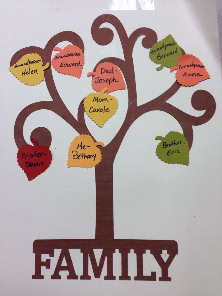 19 best images about family tree on pinterest trees for Family arts and crafts