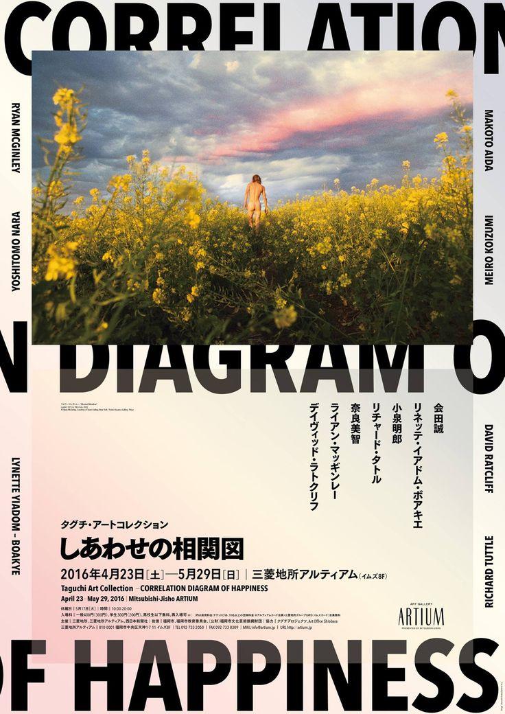 Correlation Diagram of Happiness - Shunsuke Onaka (Calamari Inc)