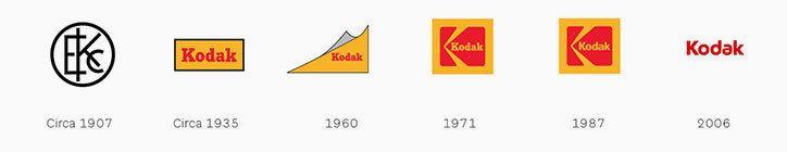 Kodak-logo-symbol-rebrand_history
