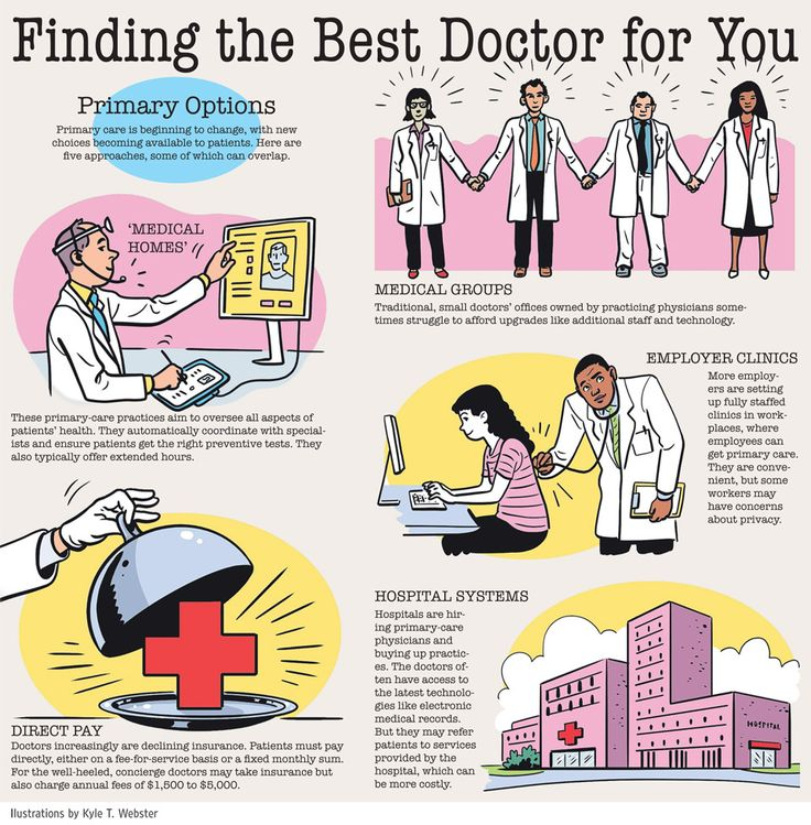 Finding the best doctor for you #choosing #doctor # ...