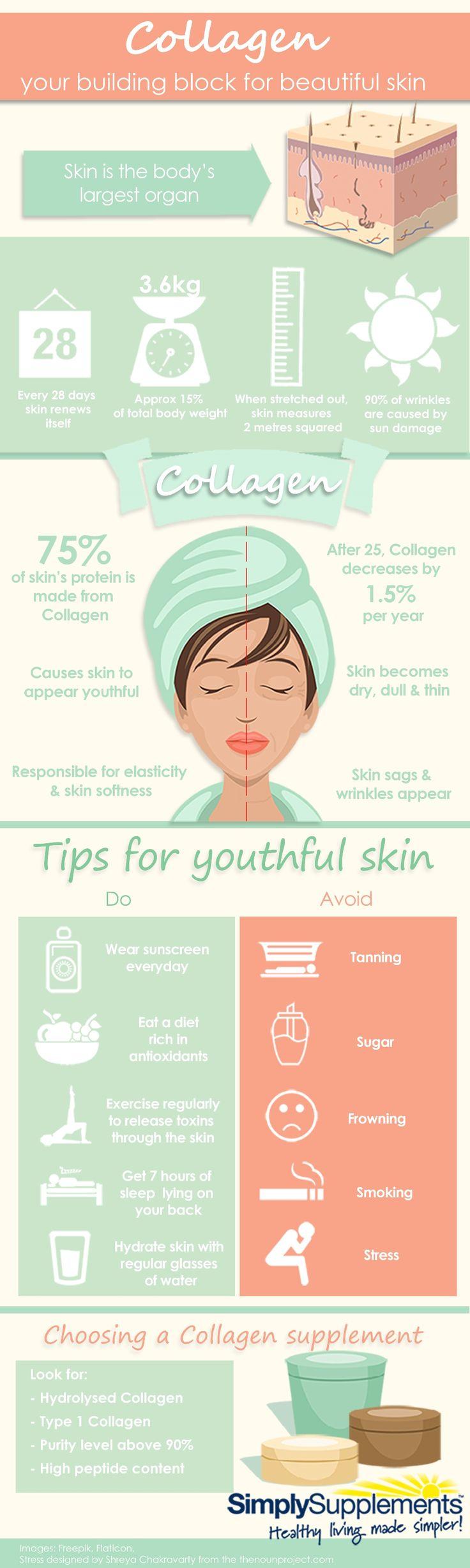 Collagen Building Block For Skin - Healthy Life