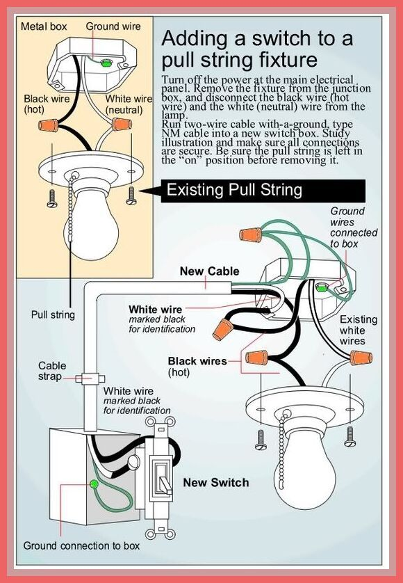 Wiring Diagram For Ceiling Fan Pull Switch from i.pinimg.com
