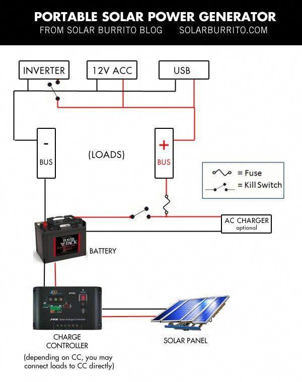 Portable Solar Generator Wiring Diagram Solargenerator Portable Solar Generator Solar Panels Power Generator