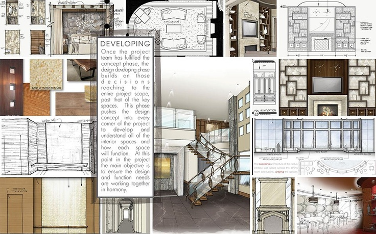 78 Best Images About Interior Design Resources On