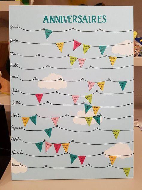 Voici un tableau à la fois joli et utile, ce calendrier perpétuel vous permettra de ne rater aucun anniversaires. Il est facile et ludique à faire. J'espère que vous prendrez autant de plaisir que moi à le créer. Liste matériels : -Chassis magnetique 50x70cm -Peinture acrylique Cultura - ma...