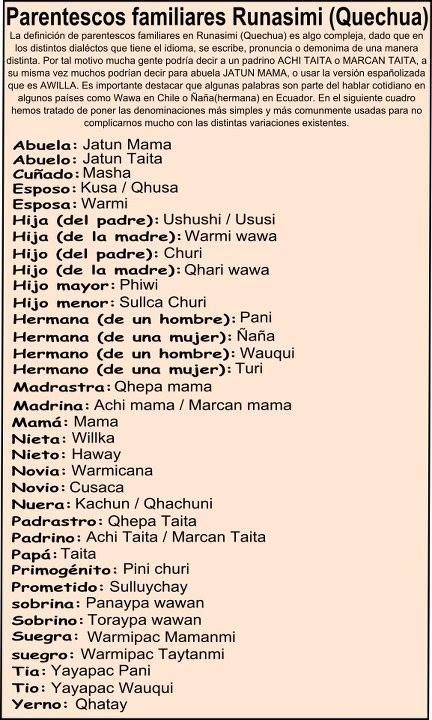 Quechua Language Words Runa simi yachaychiq |...