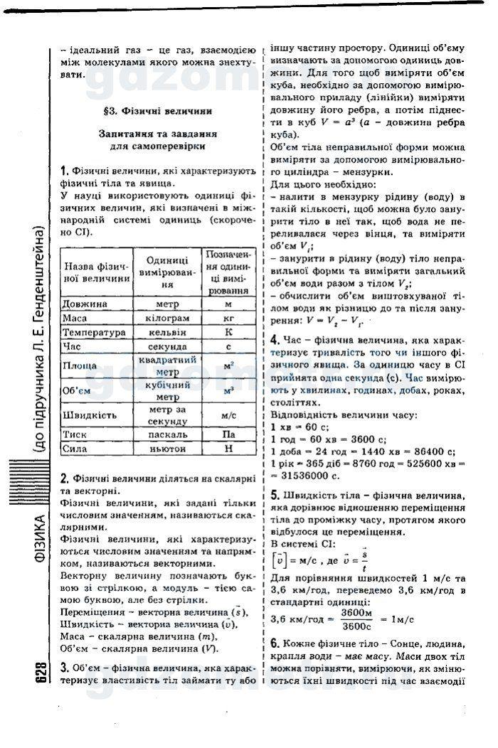 Руский язык 5 класс домашнее задание л.з.шакирова упражнение