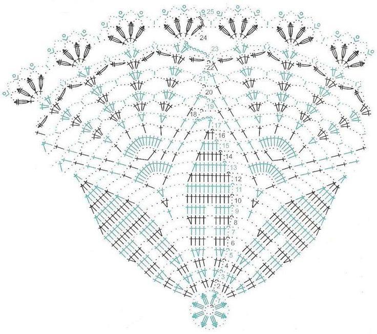 898 best Crochet doily patterns images on Pinterest | Crochet ...