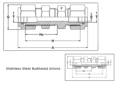 #StainlessSteelBulkheadUnions  Conexstainless is a manufacturer exporters and suppliers of stainless steel bulkhead unions stainless steel pipe stainless steel compression fittings bulkhead unions stainless steel pipe union stainless steel bulkhead bulkhead union stainless steel unions bulkhead union fitting stainless steel bulkhead fittings steel bulkheads