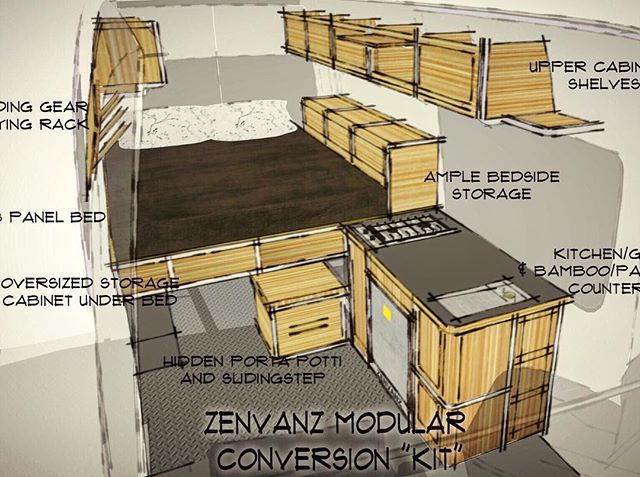 """We are happy to announce (in addition to the complete van builds we're working on) a limited run of ZENVANZ cabinet kits for the MB Sprinter!! Just like in our vanz, all components are made of a rugged aluminum exoskeleton, solid bamboo panels and feature the famous """"ZENVANZ curve"""". No glued on veneers here! The entire kit bolts into factory holes, meaning no need to turn your new van into swiss cheese, AND easy install/removal when you need to convert your van back into a daily driver or…"""