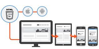In this ever evolving digital era, businesses and individuals should be mobile ready. Hence, it is very important to build the responsive websites, in other words, easily accessible from smart phones, tablet PCs and desktops for more visibility and sales conversion.