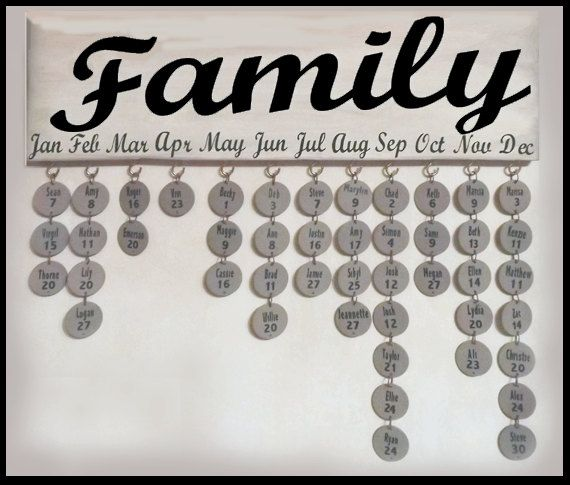 Ant. Wht. Family Birthday Sign with black von clearcreekmercantile