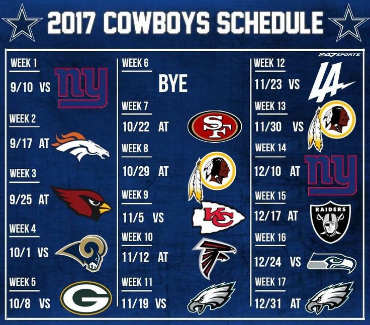 25 Best Ideas About Dallas Cowboys Football Schedule On