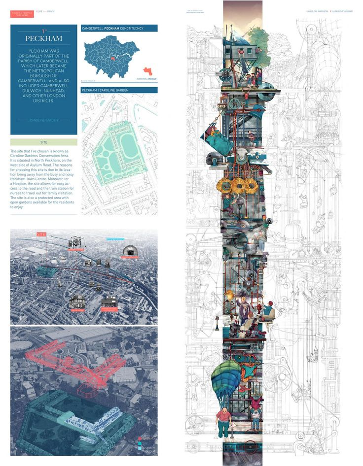 Architecture Drawing Posters