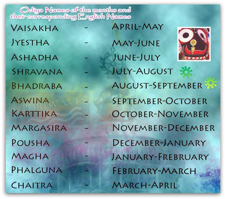 Odiya Names of the months and their corresponding English Names PURIWAVES