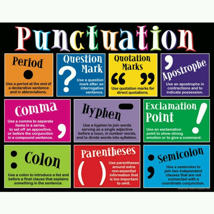 25+ best ideas about Punctuation on Pinterest | Grammar rules ...