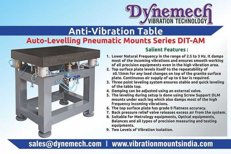 RT Dynemech Systems: #Nikon Industrial #Metrology #Microscopes protected frm vibration  Dynemech Systems #VibrationIsolated Tables #imtex2017 Booth b106 hall 3c pic.twitter.com/9EWyfLqtRk