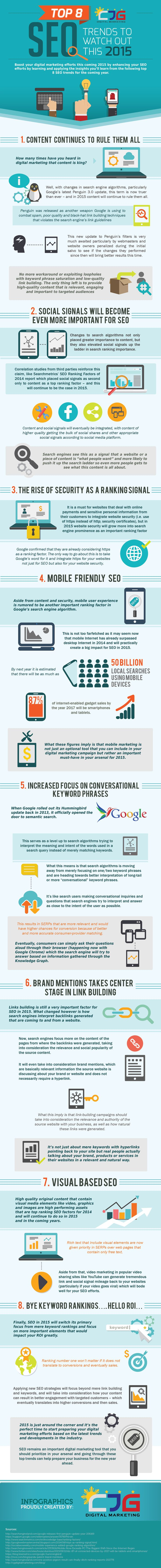 8 leading trends in search engine optimization! => http://imbasse.com/list-of-the-8-best-seo-trends-for-2015-infographic/ #infographic #marketing #business #seo #searchengineoptimization