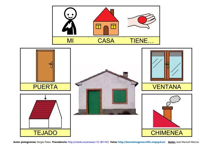 Mapa semántico sobre la Casa (lámina 6), A través de esta actividad, pdremos trabajar la comprensión y la expresión oral, así como la adquisición de vocabulario. http://informaticaparaeducacionespecial.blogspot.com.es/2009/03/mapa-semantico-casa.html