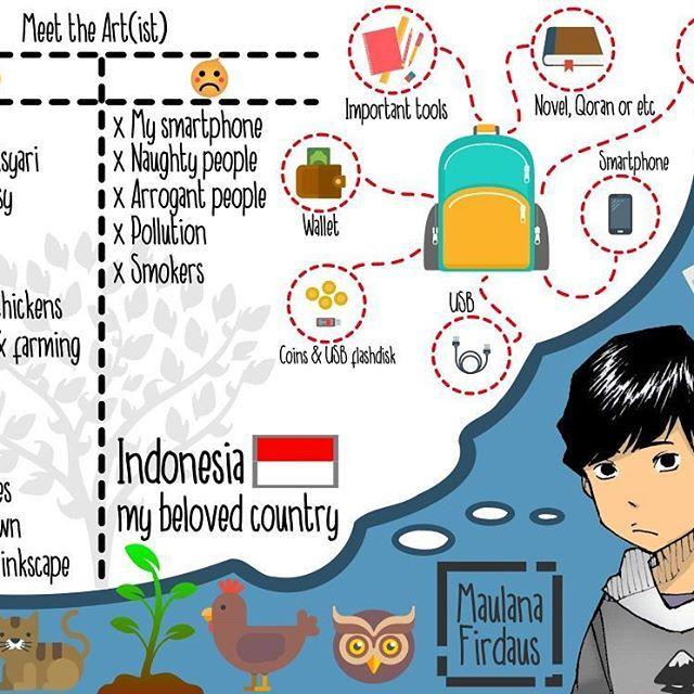 Sesungguhnya aku bukanlah seniman :v #meettheartist #infographic #inkscape #komik #anime #ghibli #design #vectordesign #digitaldesign #gimpscapeid #gimpscape_id #bumiayu #purwokerto #yogyakarta #semarang #malang #indonesia #farmhouse #farm #garden