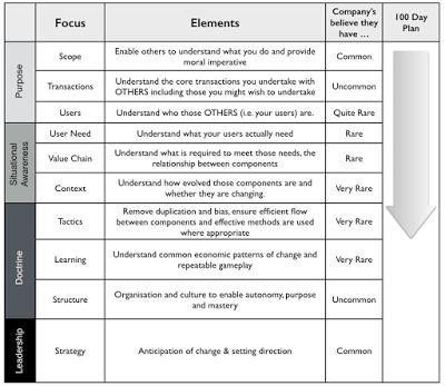 58 best Change Management images on Pinterest Change management - change management plan