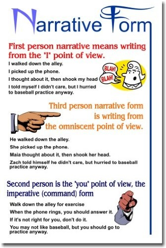 view Grammatical Complexity in