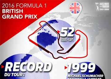 Nouvelles du FORMULA 1 GRAND PRIX DU CANADA - Circuit Gilles Villeneuve
