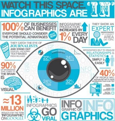Infographie infographics