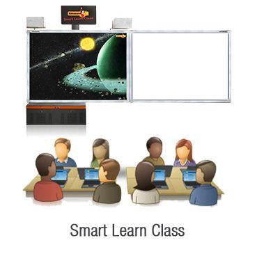 essay online education