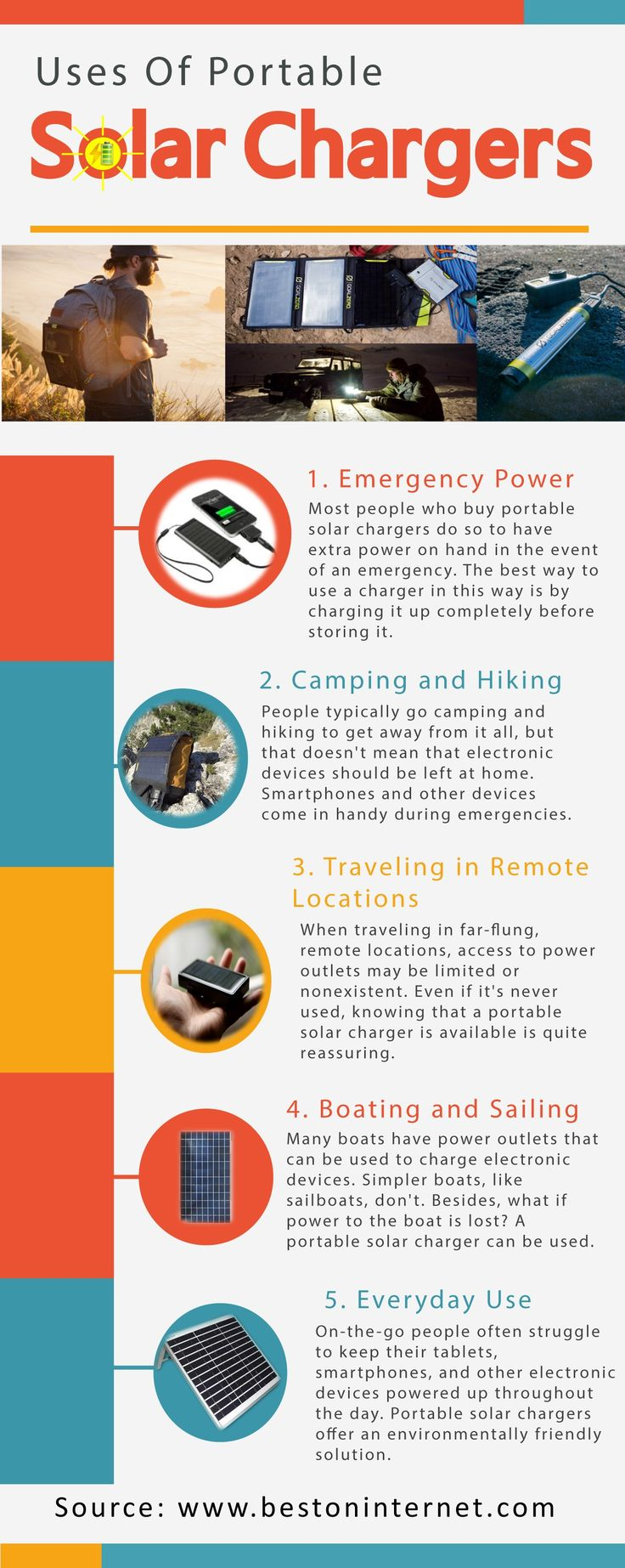 How To Use Solar Powered Chargers Solarcharger Is The