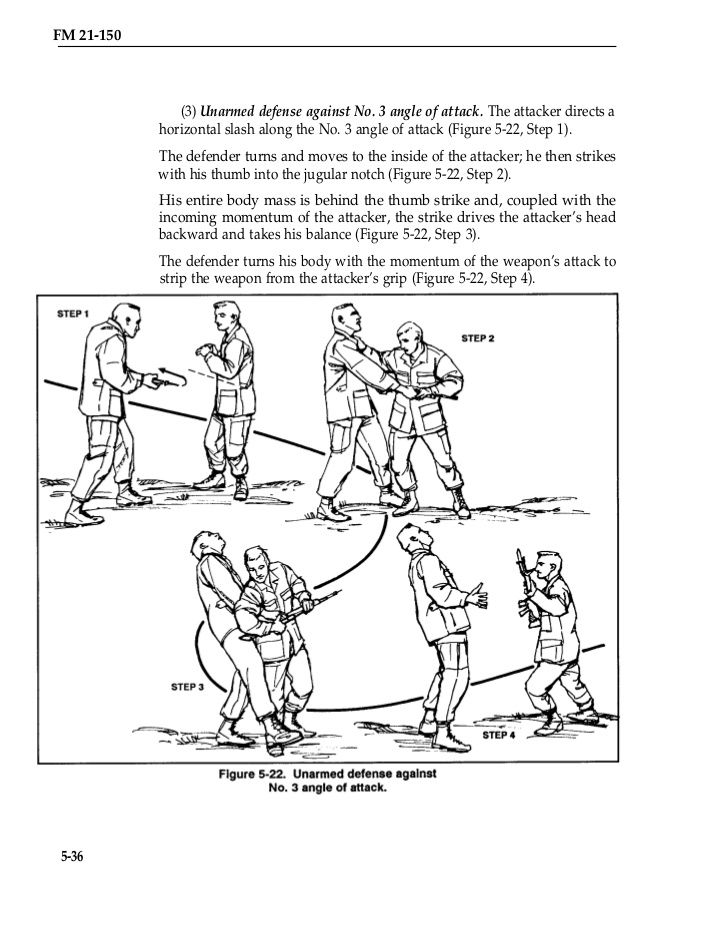 how to learn krav maga at home