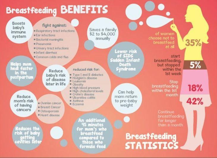 Kebaikan Penyusuan Susu Ibu Kepada Ibu Dan Bayi http://hargasetmengandung.com/kebaikan-penyusuan-susu-ibu-rugi-kalau-tak-menyusu/kebaikan-penyusuan-susu-ibu-kepada-ibu-dan-bayi/#main
