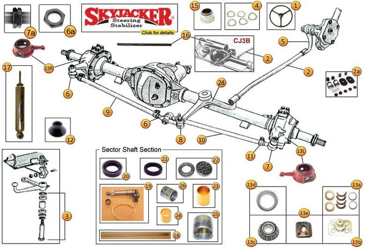 15 best jeep willys parts diagrams images on pinterest jeep willys rh pinterest com Willys Jeep Rat Rod Willys Jeep CJ3B