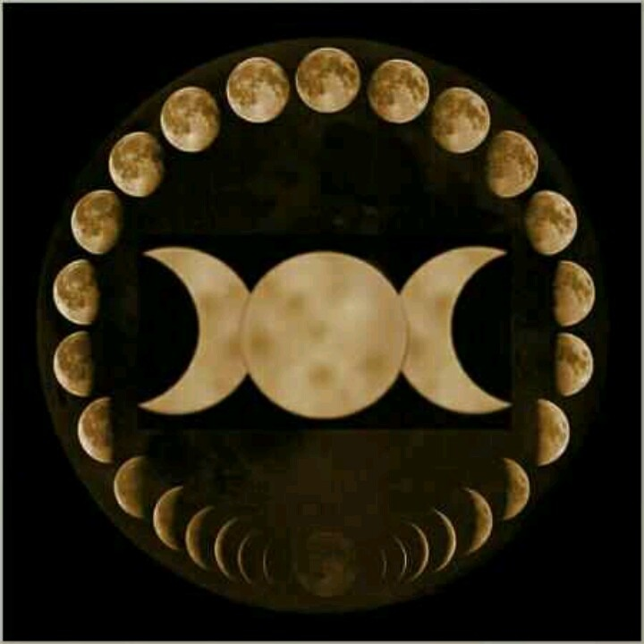 Image result for moon goddess in three forms symbol