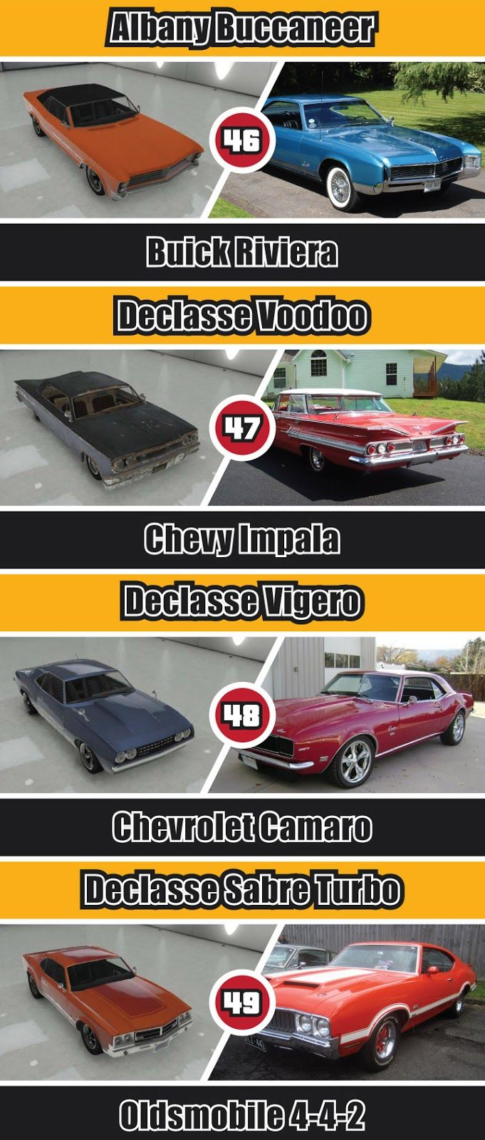 Gta v cars in this stunning infographic that are so like their real life counterparts it is unreal