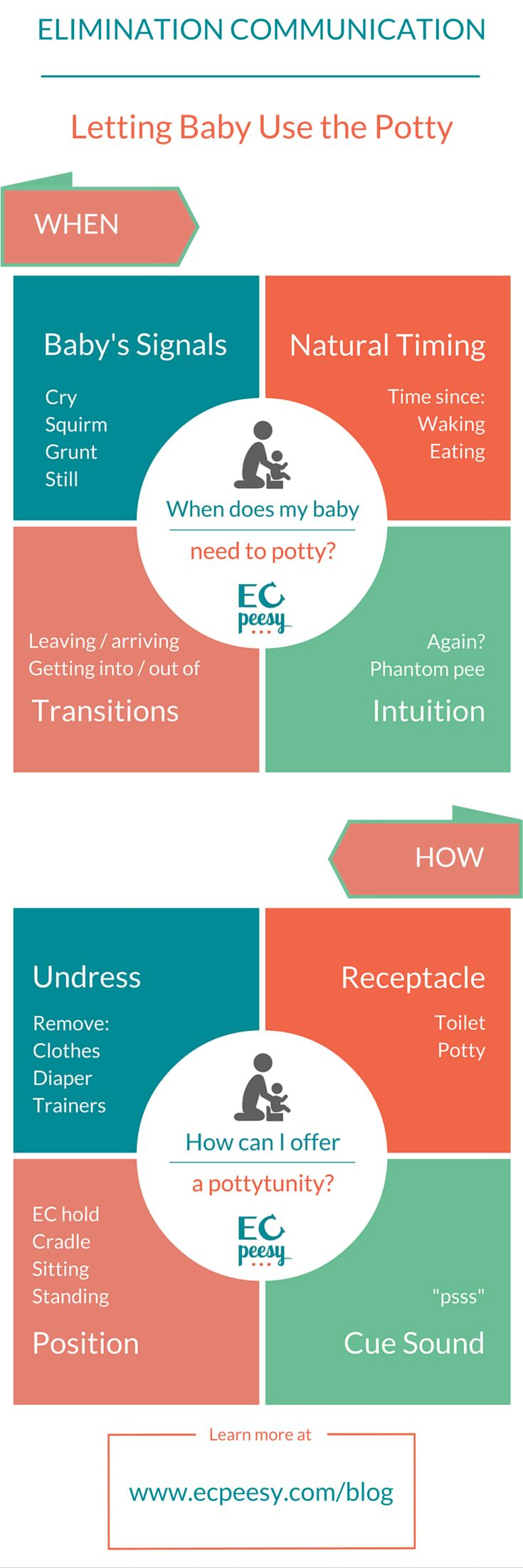 How to Start Elimination Communication and let your baby use the potty. When does my baby need to potty? How can I offer a pottytunity? #ecpeesy #eliminationcommunication #infantpottytraining