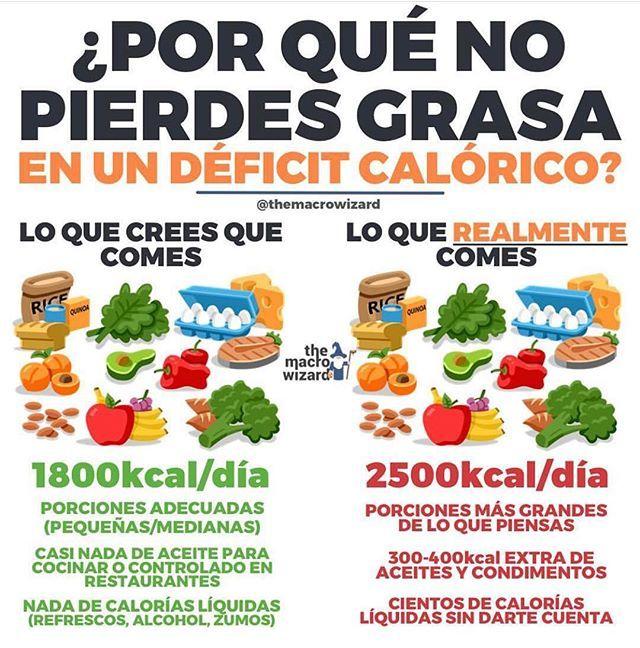 Por Que No Pierdes Grasa En Un Deficit Calorico Porque No Estas En Un Deficit Ca Alimentos Con Grasas Buenas Comidas Para Entrenamiento Comida Fitness Recetas